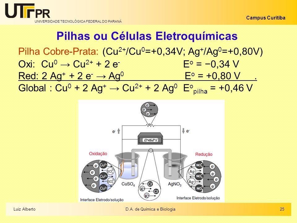 UNIVERSIDADE TECNOLÓGICA FEDERAL DO PARANÁ Campus Curitiba Pilhas ou Células Eletroquímicas Pilha Cobre-Prata: (Cu 2+ /Cu 0 =+0,34V; Ag + /Ag 0 =+0,80