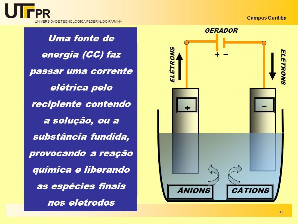 UNIVERSIDADE TECNOLÓGICA FEDERAL DO PARANÁ Campus Curitiba 31 Uma fonte de energia (CC) faz passar uma corrente elétrica pelo recipiente contendo a so