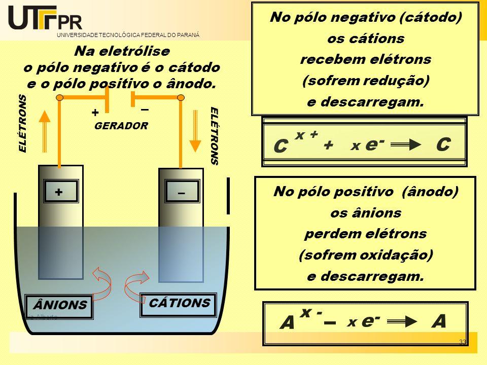 UNIVERSIDADE TECNOLÓGICA FEDERAL DO PARANÁ Campus Curitiba 33 No pólo negativo (cátodo) os cátions recebem elétrons (sofrem redução) e descarregam. C