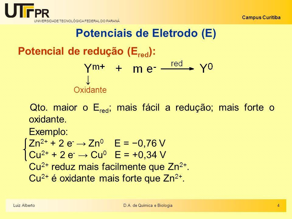 UNIVERSIDADE TECNOLÓGICA FEDERAL DO PARANÁ Campus Curitiba Potenciais de Eletrodo (E) Potencial de redução (E red ): Oxidante Qto. maior o E red ; mai