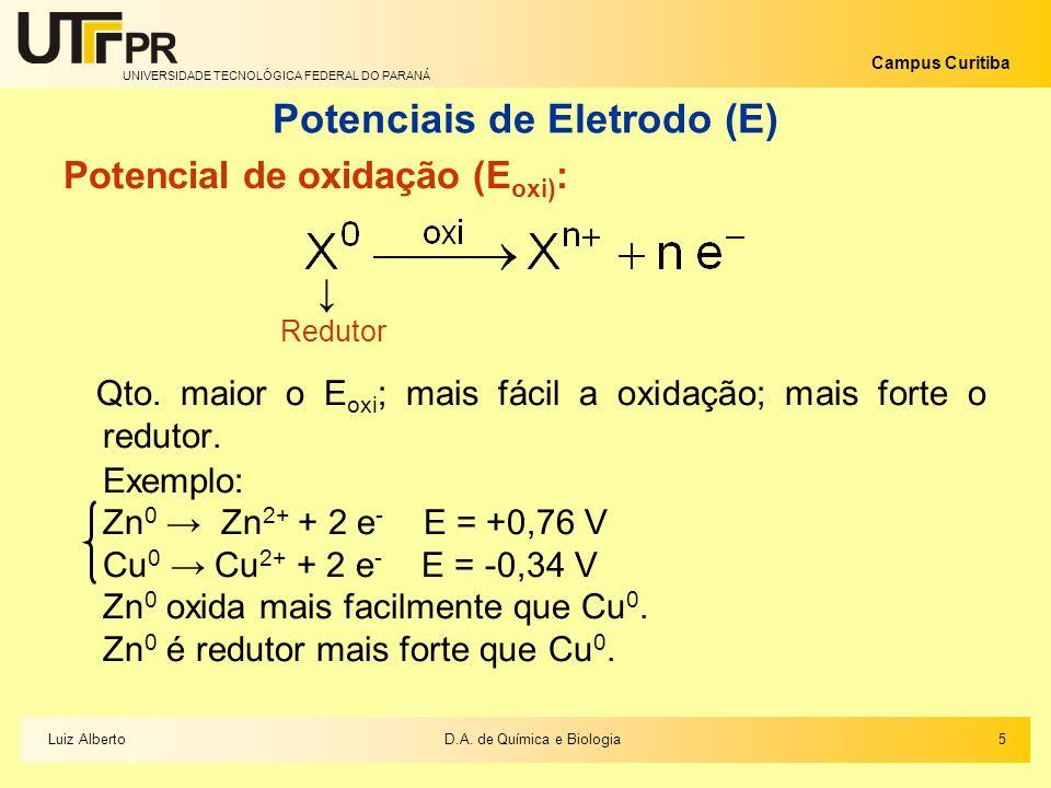 UNIVERSIDADE TECNOLÓGICA FEDERAL DO PARANÁ Campus Curitiba Potenciais de Eletrodo (E) Potencial de oxidação (E oxi) : Redutor Qto. maior o E oxi ; mai