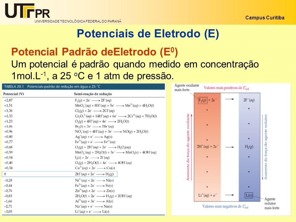 UNIVERSIDADE TECNOLÓGICA FEDERAL DO PARANÁ Campus Curitiba Potenciais de Eletrodo (E) Potencial Padrão deEletrodo (E 0 ) Um potencial é padrão quando