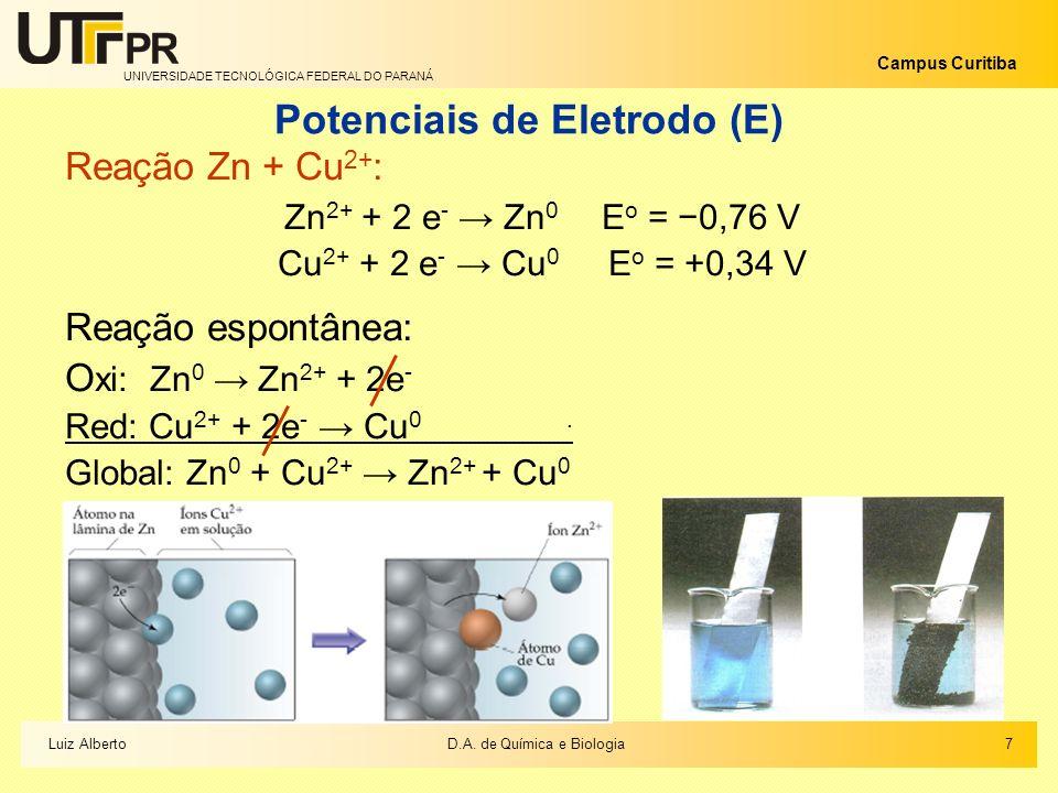 UNIVERSIDADE TECNOLÓGICA FEDERAL DO PARANÁ Campus Curitiba Potenciais de Eletrodo (E) Reação Zn + Cu 2+ : Zn 2+ + 2 e - Zn 0 E o = 0,76 V Cu 2+ + 2 e