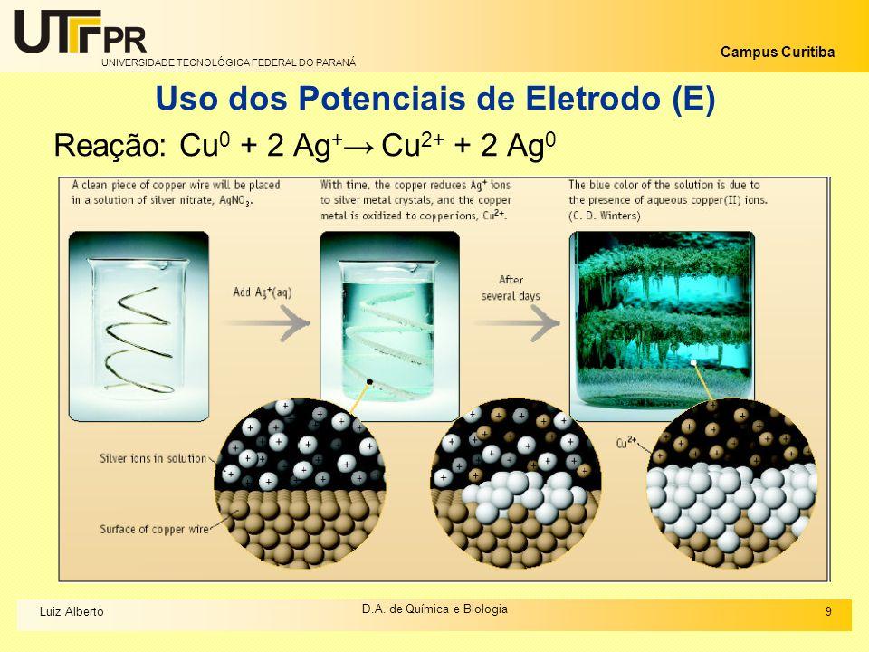 UNIVERSIDADE TECNOLÓGICA FEDERAL DO PARANÁ Campus Curitiba D.A. de Química e Biologia Uso dos Potenciais de Eletrodo (E) Reação: Cu 0 + 2 Ag + Cu 2+ +