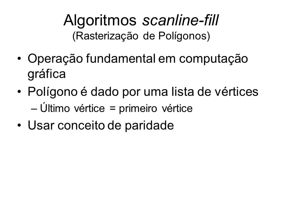 Algoritmos scanline-fill (Rasterização de Polígonos) Operação fundamental em computação gráfica Polígono é dado por uma lista de vértices –Último vért