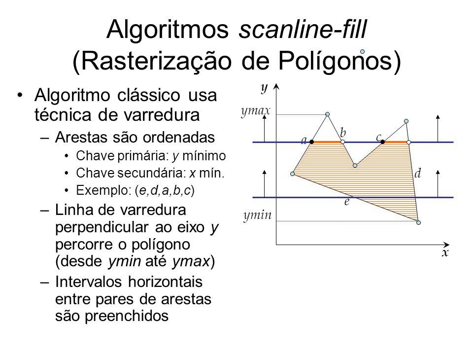 Algoritmo clássico usa técnica de varredura –Arestas são ordenadas Chave primária: y mínimo Chave secundária: x mín. Exemplo: (e,d,a,b,c) –Linha de va