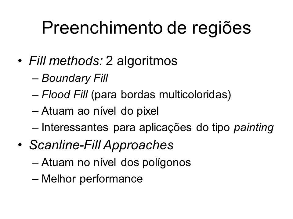 Preenchimento de regiões Fill methods: 2 algoritmos –Boundary Fill –Flood Fill (para bordas multicoloridas) –Atuam ao nível do pixel –Interessantes pa