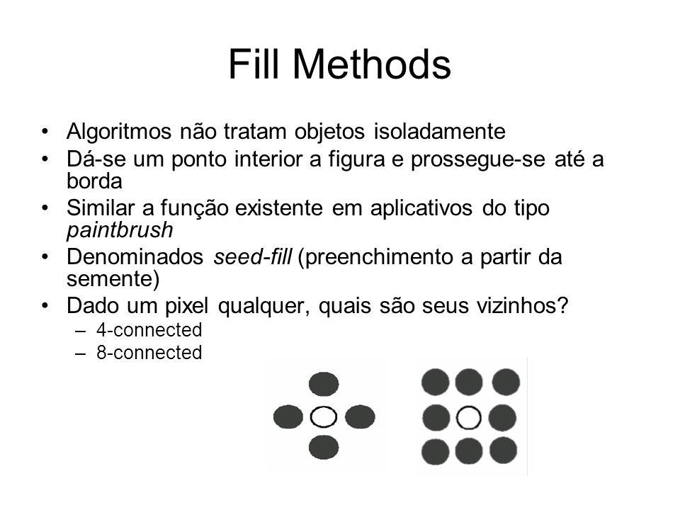 Fill Methods Algoritmos não tratam objetos isoladamente Dá-se um ponto interior a figura e prossegue-se até a borda Similar a função existente em apli