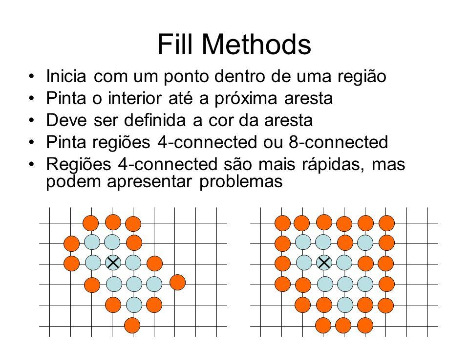 Fill Methods Inicia com um ponto dentro de uma região Pinta o interior até a próxima aresta Deve ser definida a cor da aresta Pinta regiões 4-connecte