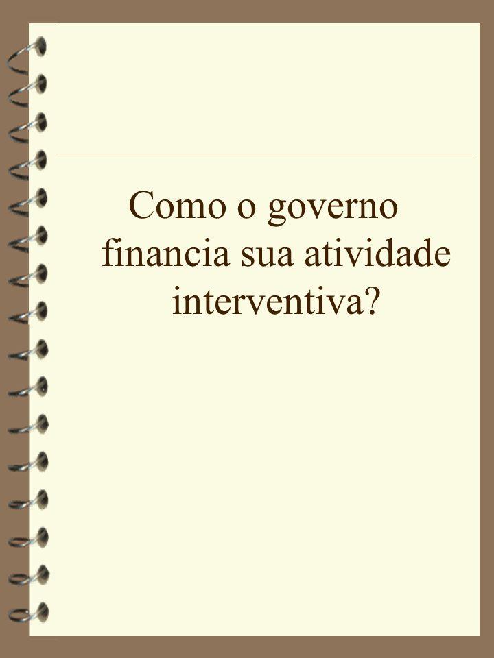 Como o governo financia sua atividade interventiva?