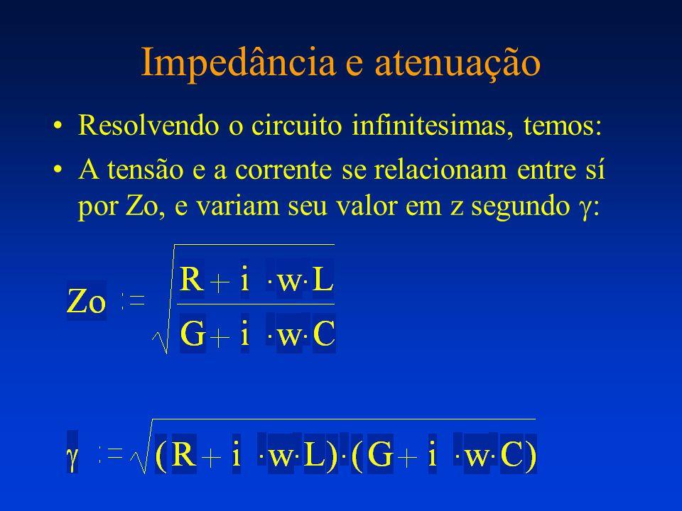 Impedância e atenuação Resolvendo o circuito infinitesimas, temos: A tensão e a corrente se relacionam entre sí por Zo, e variam seu valor em z segund