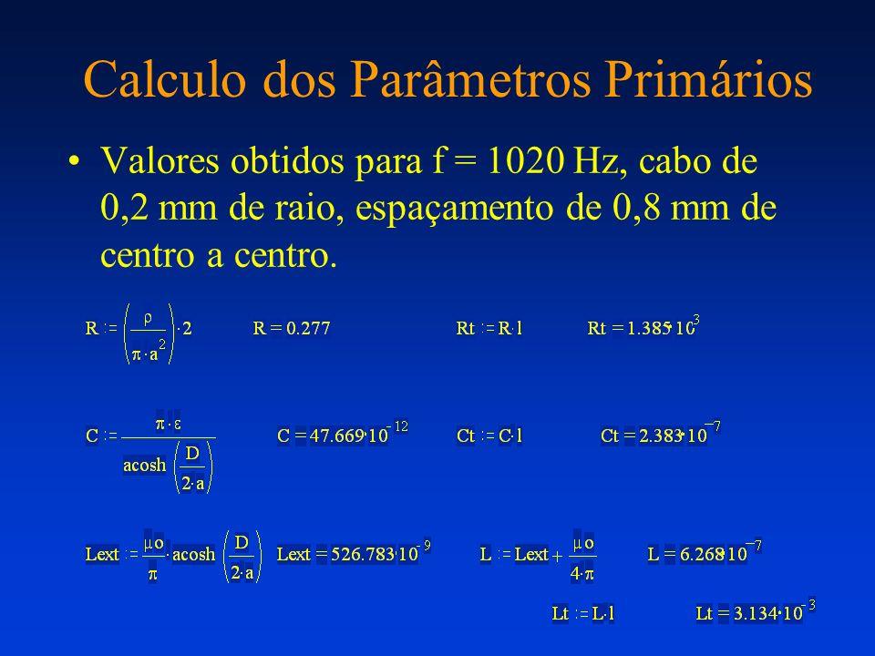 Calculo dos Parâmetros Primários Valores obtidos para f = 1020 Hz, cabo de 0,2 mm de raio, espaçamento de 0,8 mm de centro a centro.
