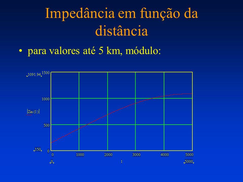 Impedância em função da distância para valores até 5 km, módulo: