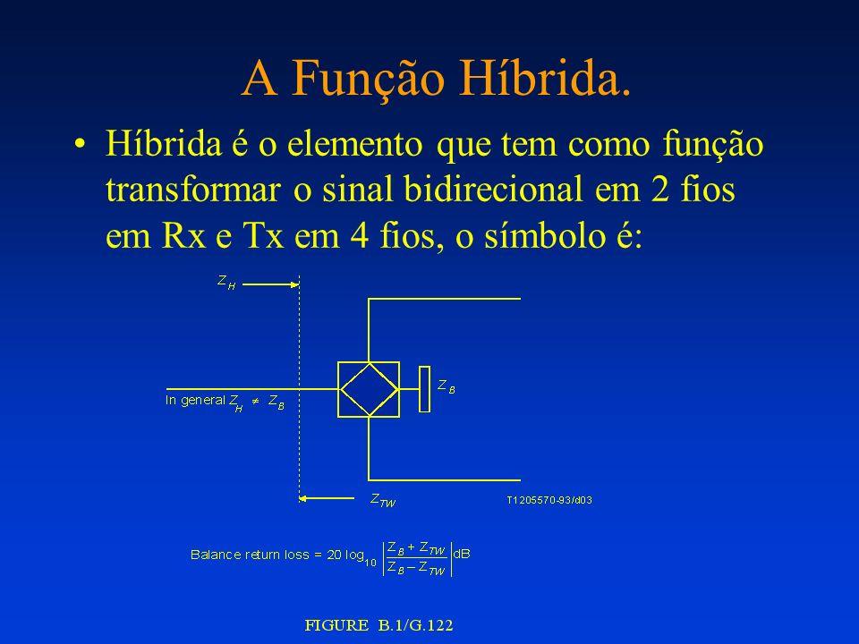 A Função Híbrida. Híbrida é o elemento que tem como função transformar o sinal bidirecional em 2 fios em Rx e Tx em 4 fios, o símbolo é: