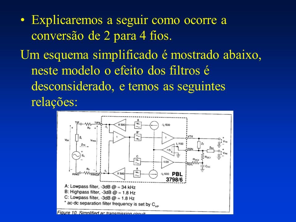 Explicaremos a seguir como ocorre a conversão de 2 para 4 fios. Um esquema simplificado é mostrado abaixo, neste modelo o efeito dos filtros é descons