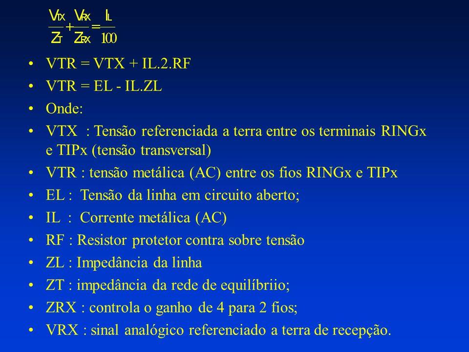 VTR = VTX + IL.2.RF VTR = EL - IL.ZL Onde: VTX : Tensão referenciada a terra entre os terminais RINGx e TIPx (tensão transversal) VTR : tensão metálic