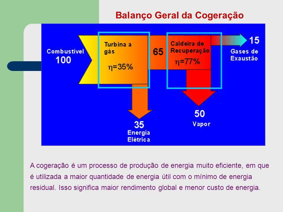 Balanço Geral da Cogeração A cogeração é um processo de produção de energia muito eficiente, em que é utilizada a maior quantidade de energia útil com