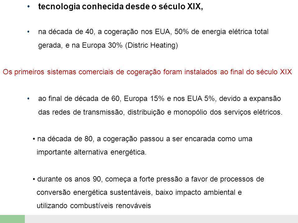 Vocação para Cogeração Empresas com alta demanda térmica; simultaneidade das demandas elétrica e térmica; compatibilidade com o sistema de cogeração, por ex.