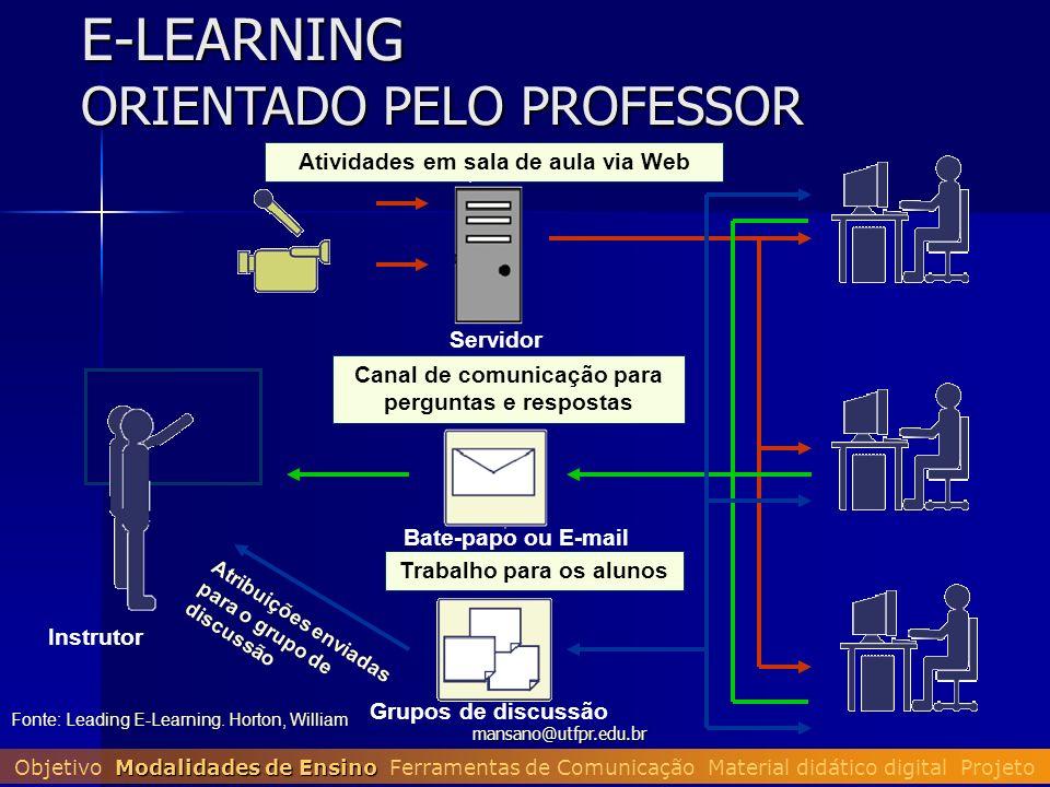 mansano@utfpr.edu.br E-LEARNING ORIENTADO PELO PROFESSOR Instrutor Atividades em sala de aula via Web Canal de comunicação para perguntas e respostas