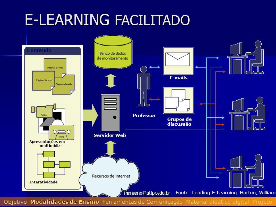 mansano@utfpr.edu.br E-LEARNING FACILITADO Conteúdo Apresentações em multimídia Interatividade Servidor Web E-mails Professor Grupos de discussão Font