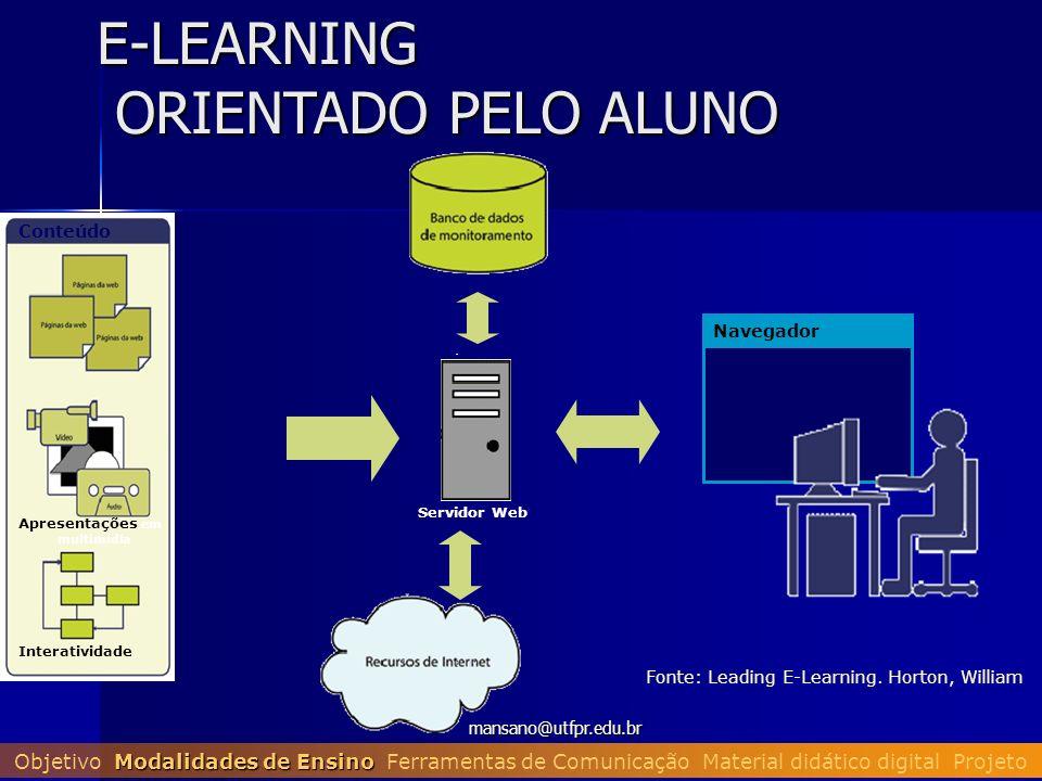 mansano@utfpr.edu.br E-LEARNING ORIENTADO PELO ALUNO Conteúdo Apresentações em multimídia Interatividade Servidor Web Navegador Fonte: Leading E-Learn