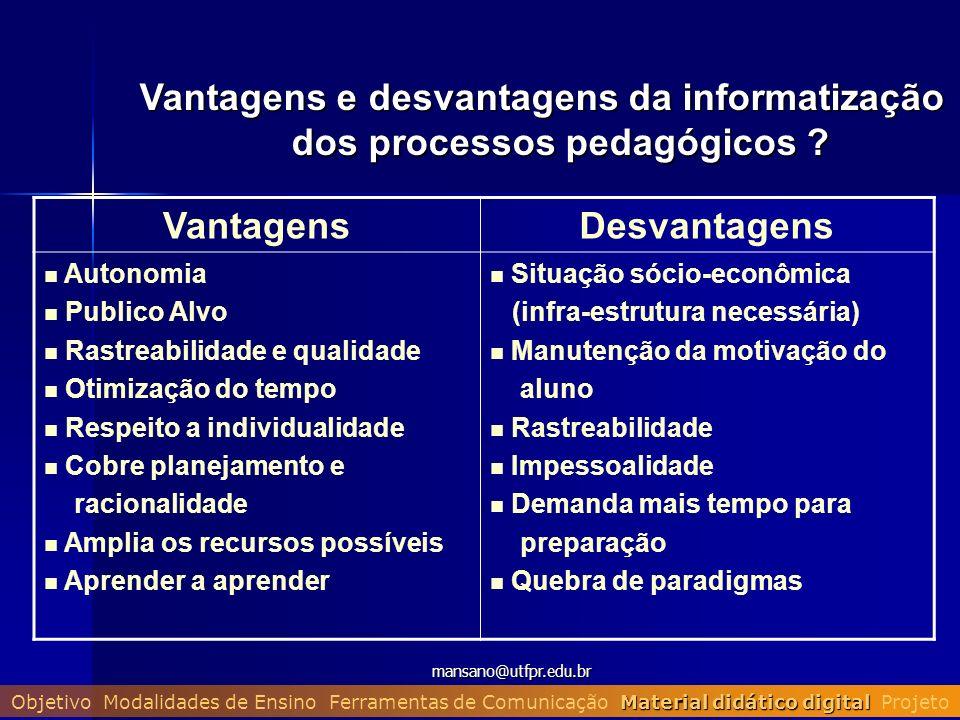 mansano@utfpr.edu.br Material didático digital Objetivo Modalidades de Ensino Ferramentas de Comunicação Material didático digital Projeto Vantagens e