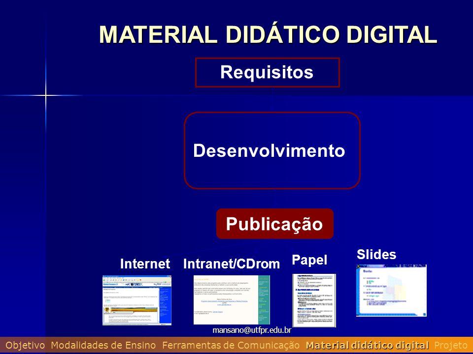 mansano@utfpr.edu.br Material didático digital Objetivo Modalidades de Ensino Ferramentas de Comunicação Material didático digital Projeto Requisitos