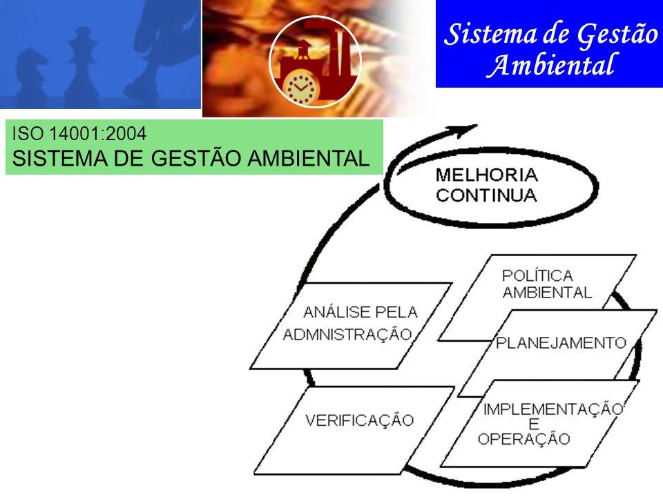 Sistema de Gestão Ambiental Esta organização foi fundada em 1947 na Suíça, com sede em Genebra. ISO 14001:2004 SISTEMA DE GESTÃO AMBIENTAL