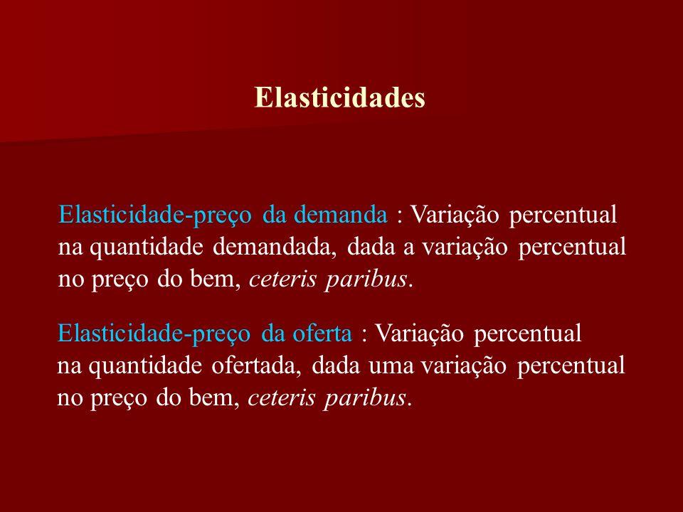 Elasticidades Elasticidade-preço da demanda Variação percentual na quantidade demandada, dada uma variação percentual no preço do bem, ceteris paribus.
