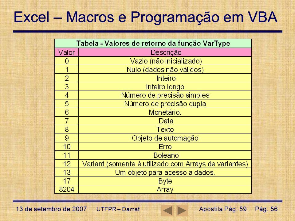 Excel – Macros e Programação em VBA 13 de setembro de 2007Pág. 56 Excel – Macros e Programação em VBA 13 de setembro de 2007Pág. 56 UTFPR – Damat Apos