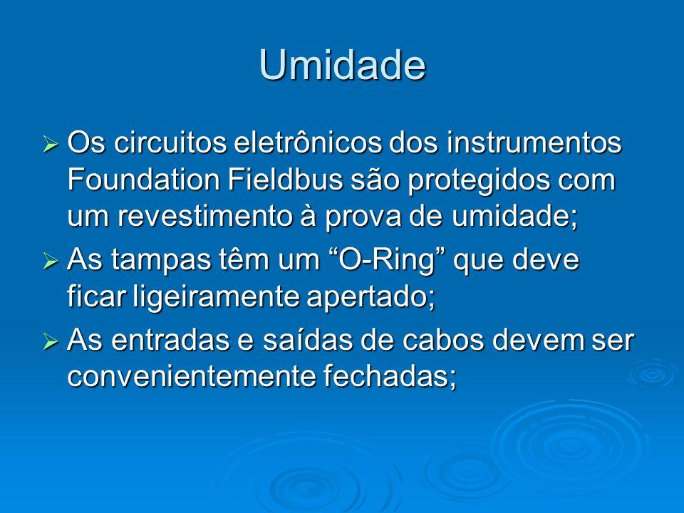Umidade Os circuitos eletrônicos dos instrumentos Foundation Fieldbus são protegidos com um revestimento à prova de umidade; Os circuitos eletrônicos