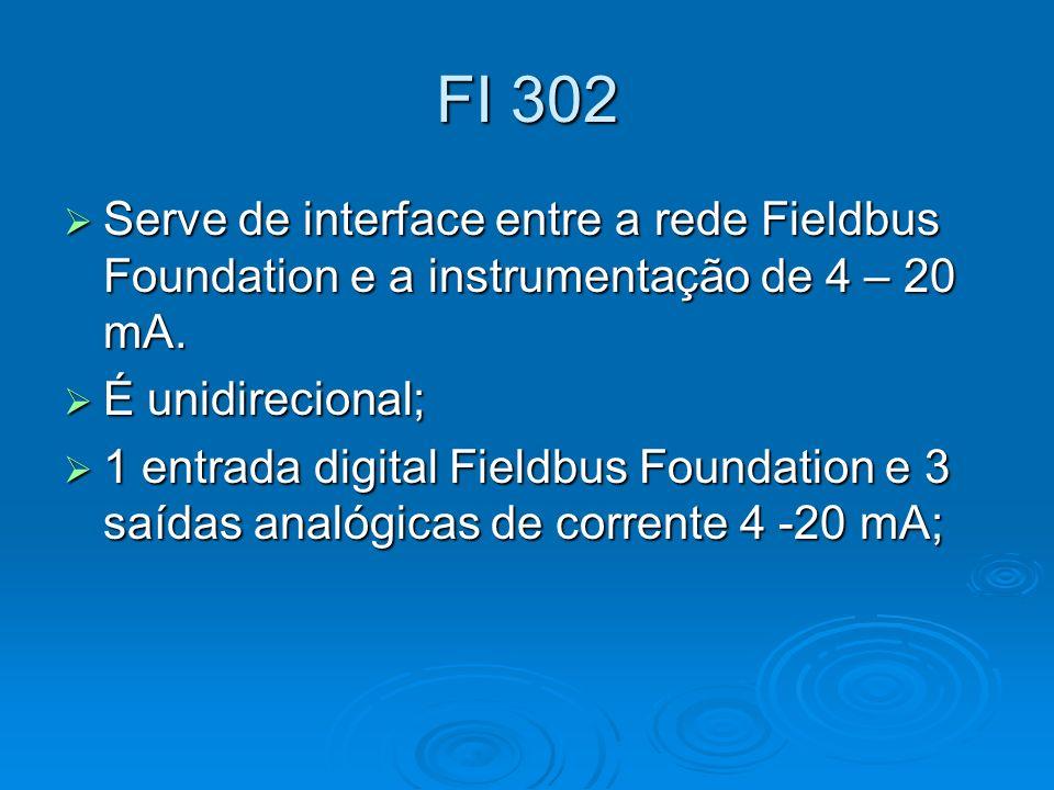 FI 302 Serve de interface entre a rede Fieldbus Foundation e a instrumentação de 4 – 20 mA. Serve de interface entre a rede Fieldbus Foundation e a in
