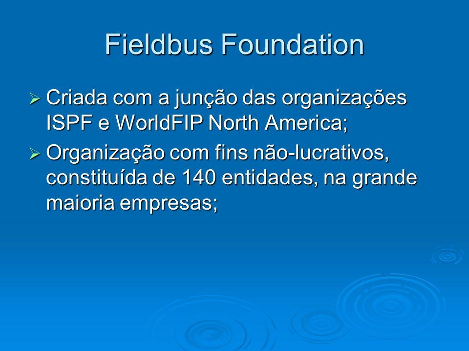 Fieldbus Foundation Criada com a junção das organizações ISPF e WorldFIP North America; Criada com a junção das organizações ISPF e WorldFIP North Ame