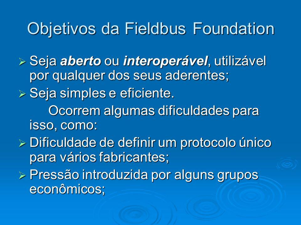 Objetivos da Fieldbus Foundation Seja aberto ou interoperável, utilizável por qualquer dos seus aderentes; Seja aberto ou interoperável, utilizável po