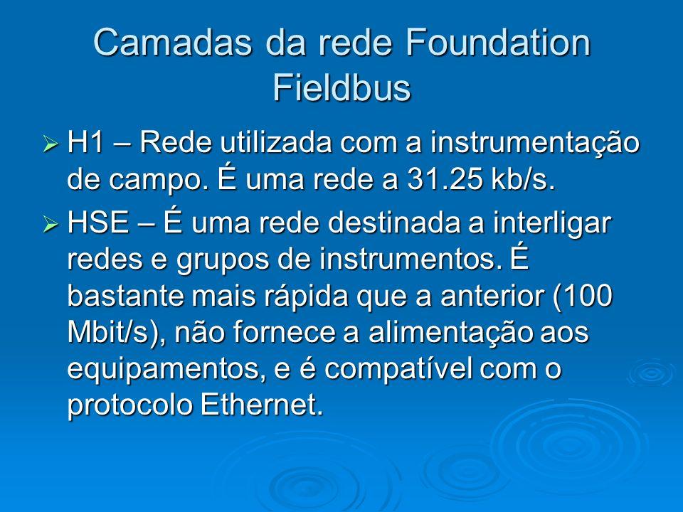 Camadas da rede Foundation Fieldbus H1 – Rede utilizada com a instrumentação de campo. É uma rede a 31.25 kb/s. H1 – Rede utilizada com a instrumentaç