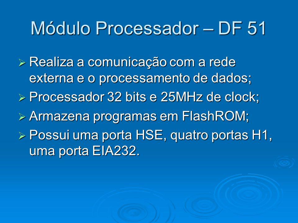 Módulo Processador – DF 51 Realiza a comunicação com a rede externa e o processamento de dados; Realiza a comunicação com a rede externa e o processam