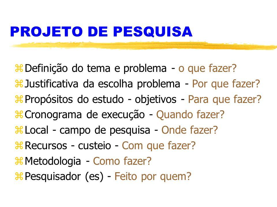 PROJETO DE PESQUISA zDefinição do tema e problema - o que fazer? zJustificativa da escolha problema - Por que fazer? zPropósitos do estudo - objetivos