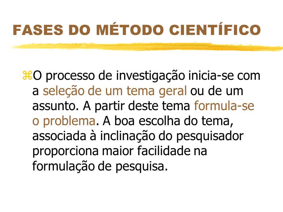 FASES DO MÉTODO CIENTÍFICO zO processo de investigação inicia-se com a seleção de um tema geral ou de um assunto. A partir deste tema formula-se o pro