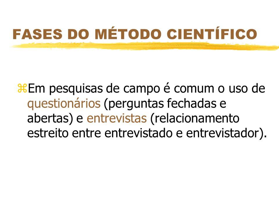 FASES DO MÉTODO CIENTÍFICO zEm pesquisas de campo é comum o uso de questionários (perguntas fechadas e abertas) e entrevistas (relacionamento estreito