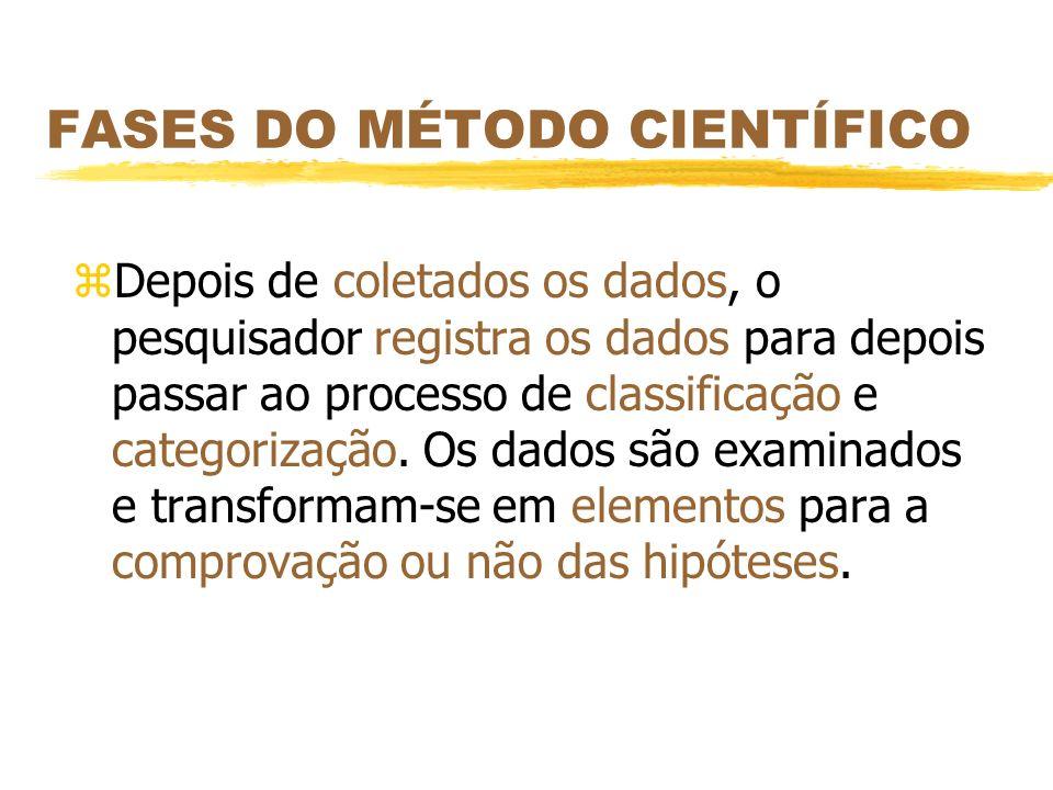 FASES DO MÉTODO CIENTÍFICO zDepois de coletados os dados, o pesquisador registra os dados para depois passar ao processo de classificação e categoriza