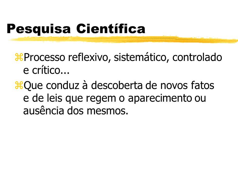 Pesquisa Científica zProcesso reflexivo, sistemático, controlado e crítico... zQue conduz à descoberta de novos fatos e de leis que regem o aparecimen