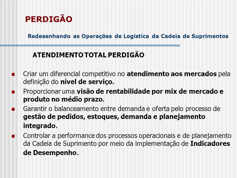 PERDIGÃO Redesenhando as Operações de Logística da Cadeia de Suprimentos Quais são as características mais importantes do Supply Chain Management soft