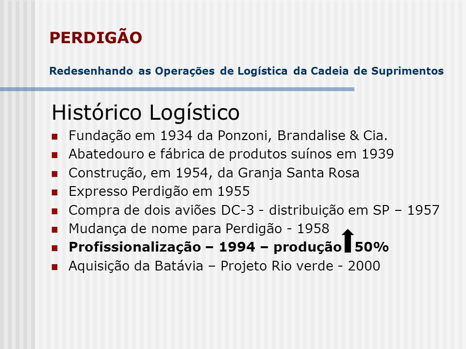 PERDIGÃO Redesenhando as Operações de Logística da Cadeia de Suprimentos Este case descreve a adaptação de uma grande empresa no ramo da alimentação a