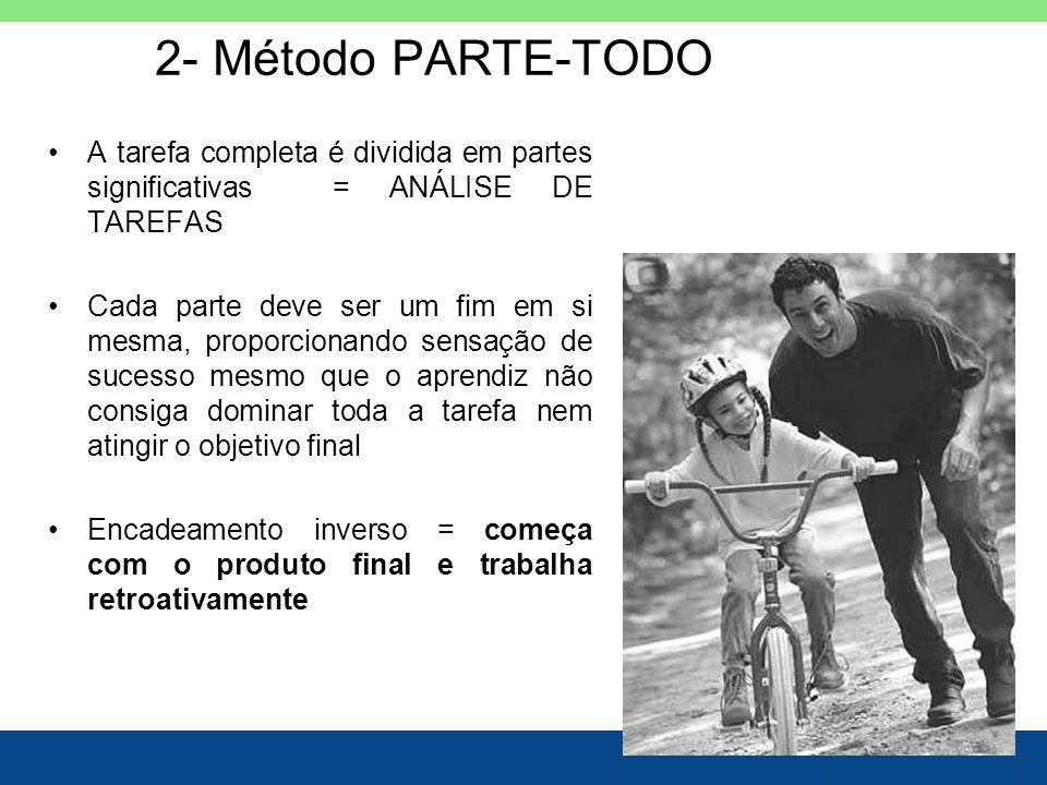2- Método PARTE-TODO A tarefa completa é dividida em partes significativas = ANÁLISE DE TAREFAS Cada parte deve ser um fim em si mesma, proporcionando