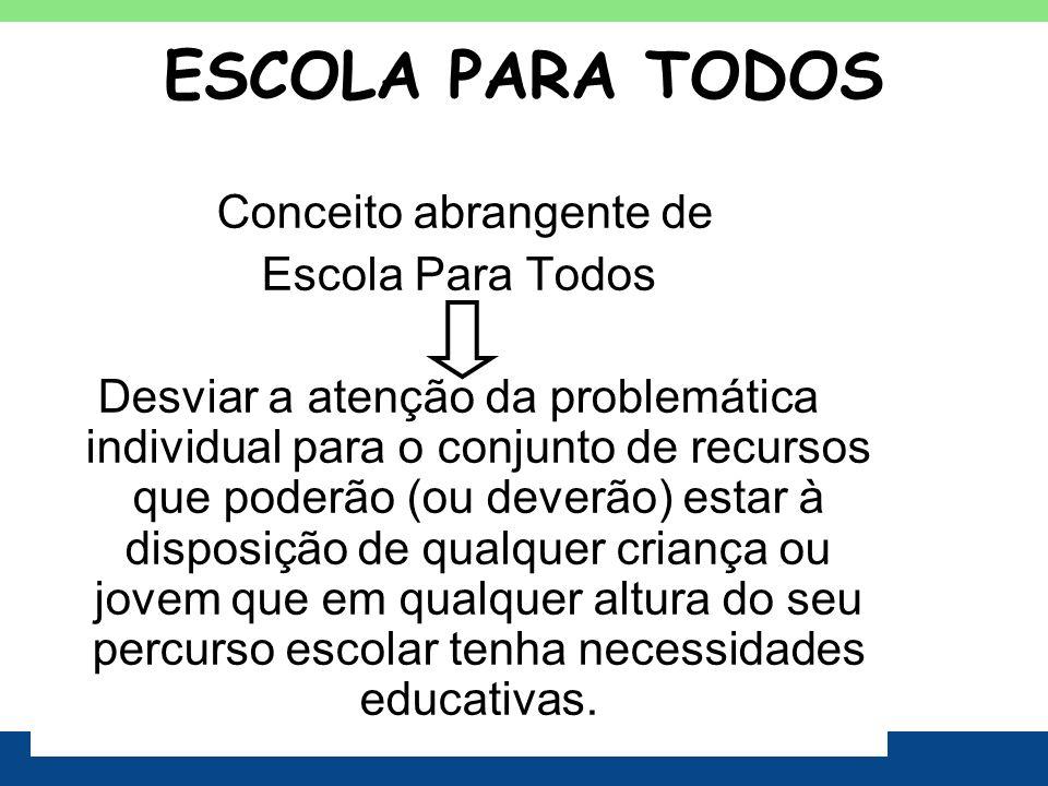 Significa buscarmos identificar os problemas que ocorrem no processo de ensino e aprendizagem, através de um olhar bidirecional