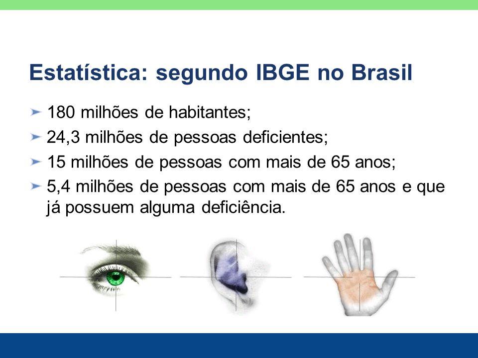 Estatística: segundo IBGE no Brasil 180 milhões de habitantes; 24,3 milhões de pessoas deficientes; 15 milhões de pessoas com mais de 65 anos; 5,4 mil