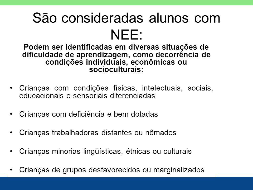 São consideradas alunos com NEE: Podem ser identificadas em diversas situações de dificuldade de aprendizagem, como decorrência de condições individua
