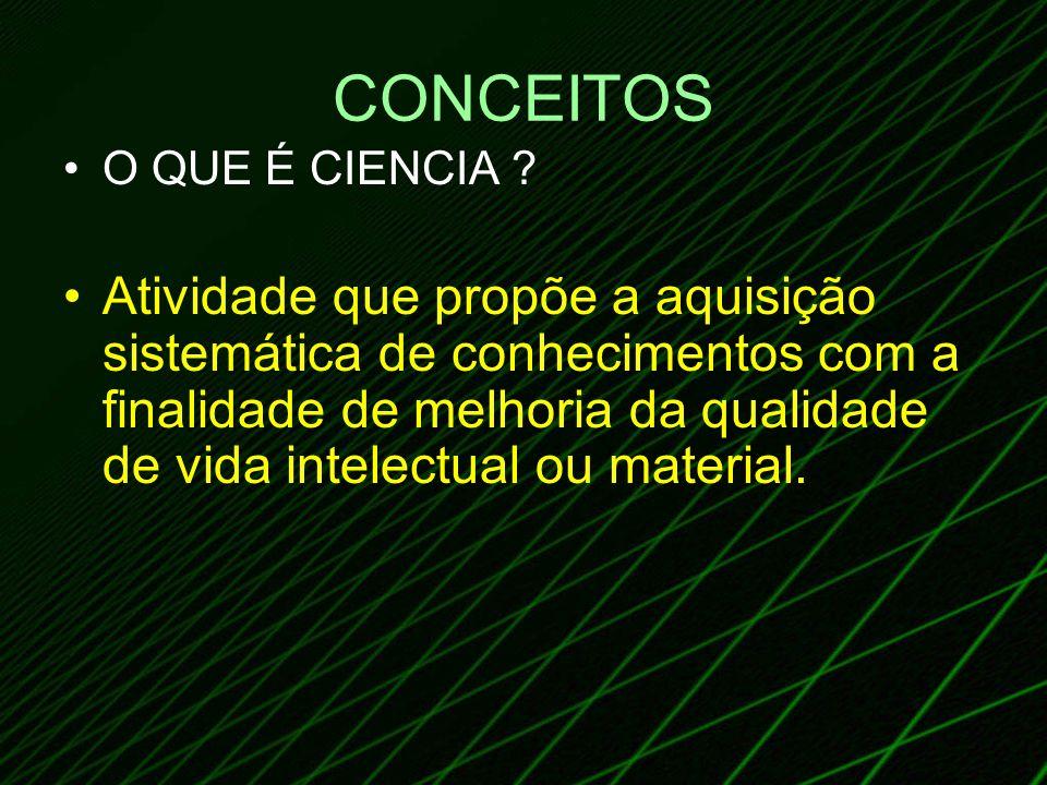 CONCEITOS O QUE É CIENCIA ? Atividade que propõe a aquisição sistemática de conhecimentos com a finalidade de melhoria da qualidade de vida intelectua