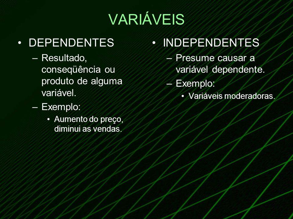 VARIÁVEIS DEPENDENTES –Resultado, conseqüência ou produto de alguma variável. –Exemplo: Aumento do preço, diminui as vendas. INDEPENDENTES –Presume ca
