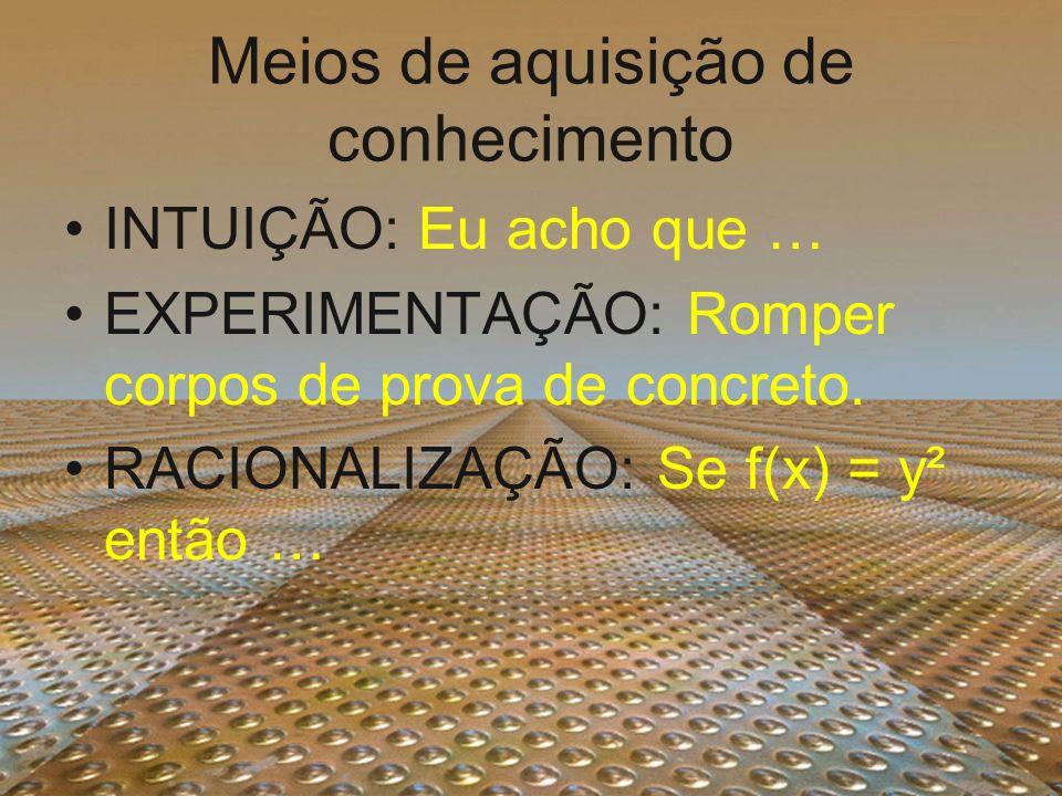 Meios de aquisição de conhecimento INTUIÇÃO: Eu acho que … EXPERIMENTAÇÃO: Romper corpos de prova de concreto. RACIONALIZAÇÃO: Se f(x) = y² então …